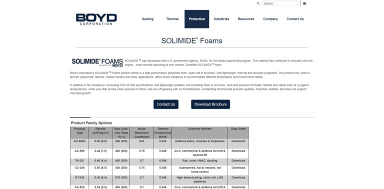 Solimide Foams/ Boyd Corporation